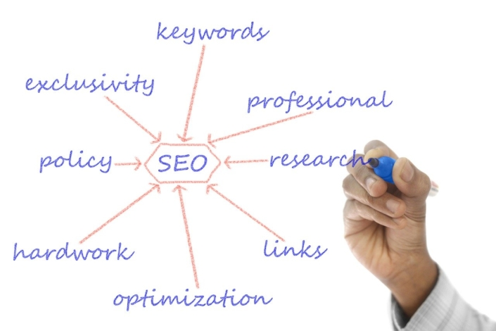 search-engine-optimization-company-my-basic